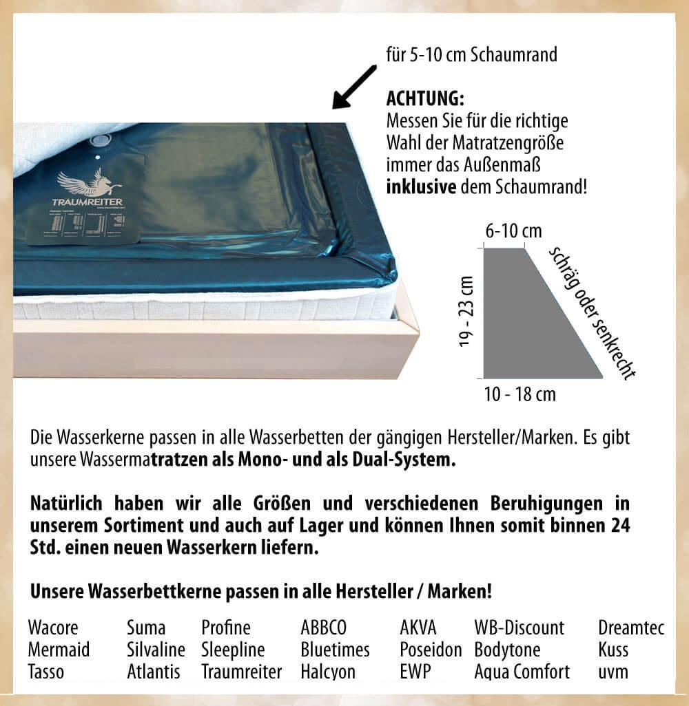 Wasserkern 180x200 cm