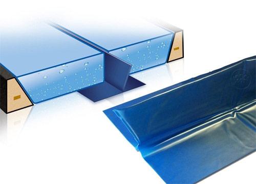 Preiswerte Trennwand für Wasserbetten ohne Trennkeil